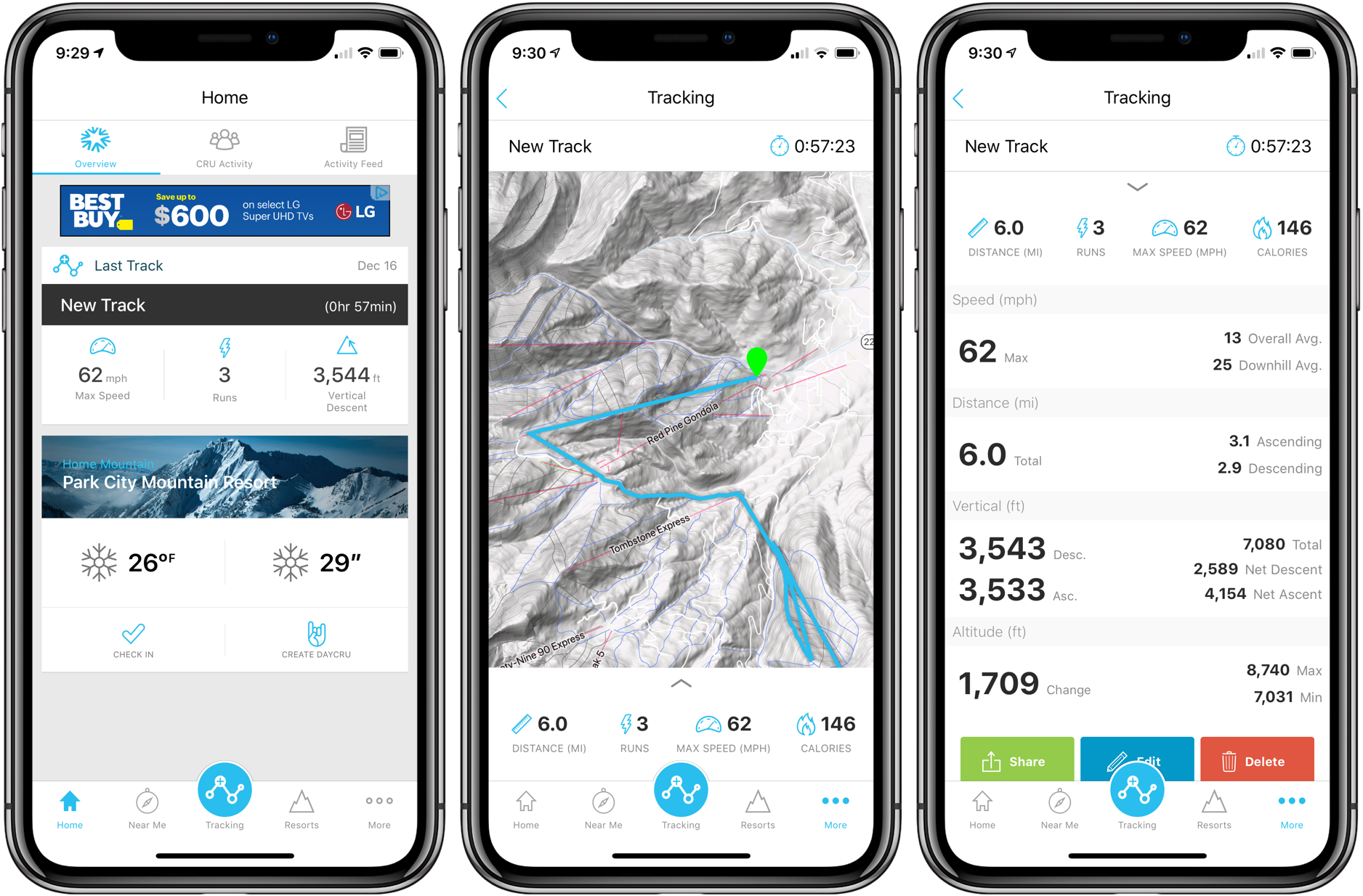 5 Bits of Technology to Enhance Your Ski Day
